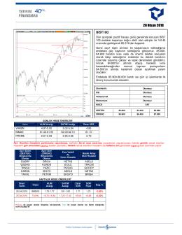 28 Nisan 2016 - Yatırım Finansman Menkul Değerler