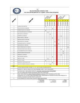 tc idil çok programlı anadolu lisesi 2015-2016 eğitim