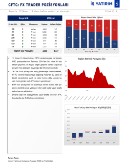 CFTC FX Trader Raporu25.04.2016