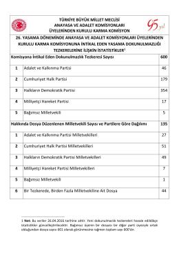 türkiye büyük millet meclisi anayasa ve adalet komisyonları