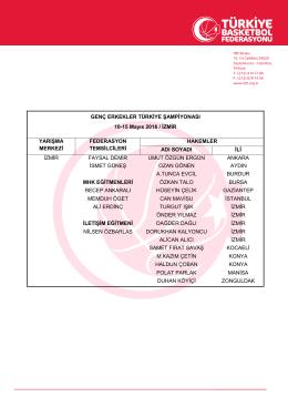 Gençler Türkiye Şampiyonası 2016