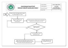 fen bilimleri enstitüsü öğrenci kimliği hazırlama süreci