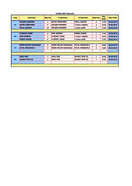 Grup Maç No Masa No Maç Saati Maç Tarihi 4 2 11:30 08.05.2016 8