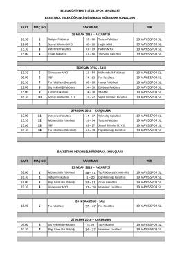 selçuk üniversitesi 23. spor şenlikleri basketbol erkek öğrenci