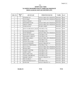 İcra Katipliği Sınavına Katılacaklara İlişkin Liste... 22.04.2016