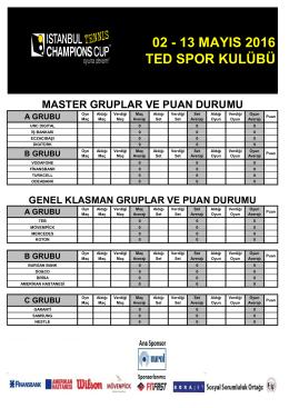 Turnuva Fikstürü - İstanbul Champions