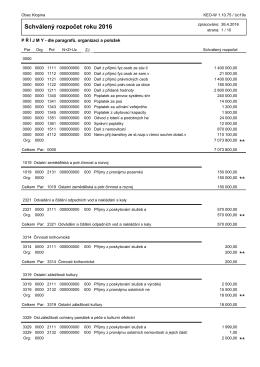 Rozpis rozpočtu 2016