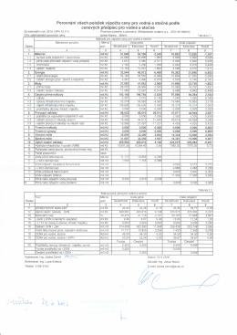 Středočeské vodárny - vyúčtování vodného a stočného za rok 2015