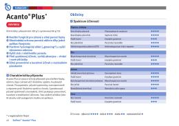Acanto® Plus - Informace o produktu