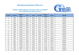 celkové podrobné výsledky 8G - Masarykovo gymnázium Příbor