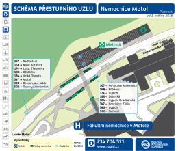 SCHÉMA PŘESTUPNÍHO UZLU Nemocnice Motol