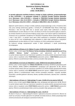 Treść Informacji Burmistrza Dzielnicy Mokotów m.st. Warszawy z dn