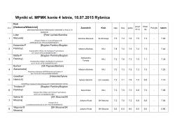 wyniki el MPMK sobota