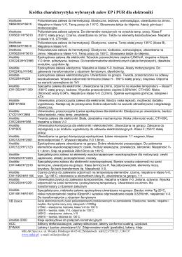 Krótka charakterystyka wybranych zalew EP i PUR dla elektroniki