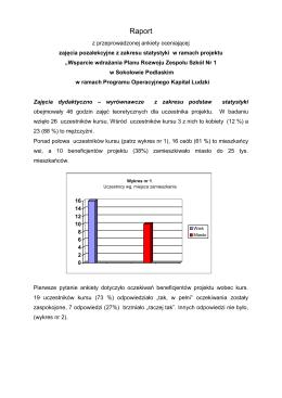 """Raport z przeprowadzonej ankiety oceniającej kurs """"ABC barmana"""