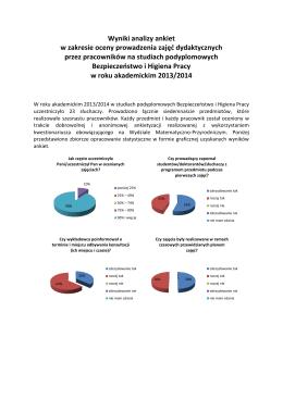 Wyniki analizy ankiet w zakresie oceny prowadzenia zajęć