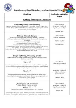 Konkursy w roku szkolnym 2015-2016