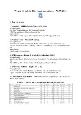 Wyniki 9 kolejki ALPN w Tczewie – 2 liga