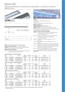 Atomic LED LED IP40