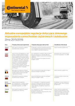 Aktualne europejskie regulacje dotyczące zimowego