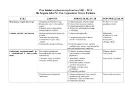 Plan działań wychowawczych - Zespół Szkół Nr 3 w Pabianicach