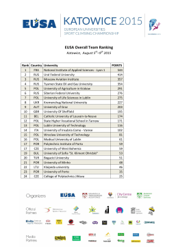 EUSA Overall Team Ranking