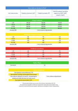 Cena netto za miesiąc (w PLN)* Księgi handlowe Podatkowa księga