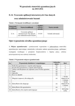 Wyposażenie stanowisk egzaminacyjnych E.14. Tworzenie aplikacji