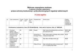 Wybrane czasopisma naukowe prawa ochrony konkurencji i