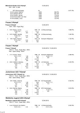 Frauen 3-Kampf Frauen 7-Kampf Juniorinnen U23 7