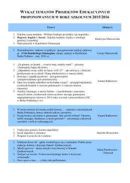 Wykaz tematów projektów edukacyjnych na rok szkolny 2015/2016