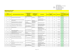 Priorytet 2 projekty jednoroczne pdf