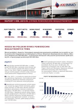 raport I Q 2015