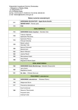 Wykaz numerów wewnętrznych - Wojewódzki Inspektorat Ochrony