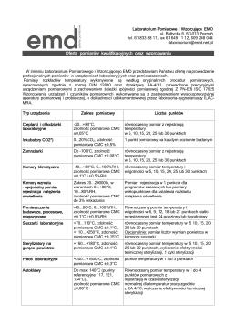 Oferta pomiarów kwalifikacyjnych oraz wzorcowania