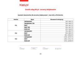 Cennik usług Kei.pl – serwery dedykowane
