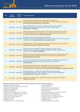 Zakresy tematyczne na rok 2015