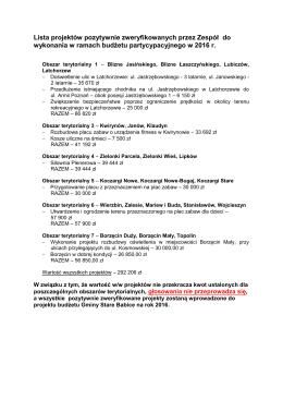 Lista projektów pozytywnie zweryfikowanych przez Zespół do