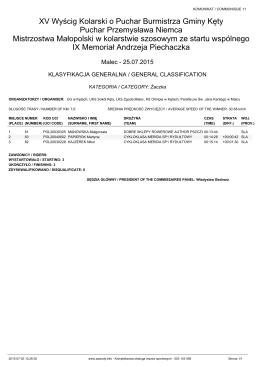 XV Wyścig Kolarski o Puchar Burmistrza Gminy Kęty Puchar