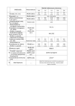 PN.EN 12224 ASTM D 5397 ASTM D 696