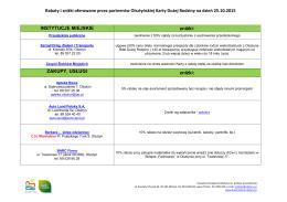Rabaty i zniżki oferowane przez partnerów Olsztyńskiej Karty Dużej