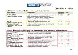 Asortyment HD, Cennik Lakier nawierzchniowy HD