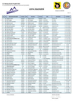 """Lista zawodników """"Prządki 2015"""""""