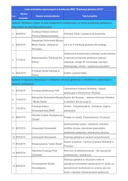 Edukacja globalna 2015