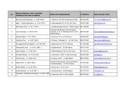 Wykaz instytucji i osób uprawnionych do przeprowadzania