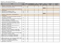 formularz opisu przedmiotu zamówienia