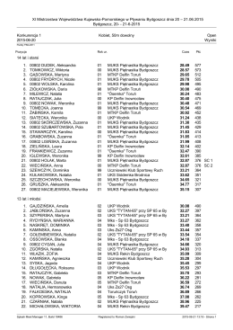 XI Mistrzostwa Województwa Kujawsko