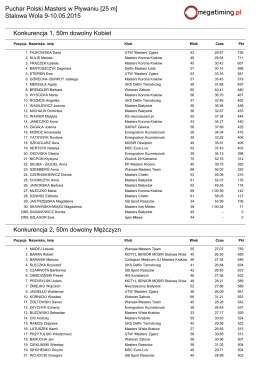 Puchar Polski Masters w Pływaniu