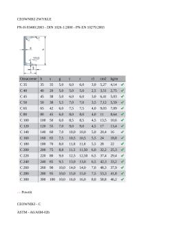 CEOWNIKI ZWYKŁE PN-H-93400:2003 - DIN 1026-1 - Gomar-Stal