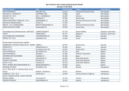 Spis hurtowni, które nabyły produkty Baumit Nivello (na dzień 11.09